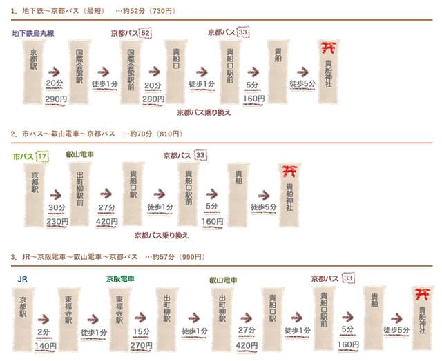 圖片來源:貴船神社官網
