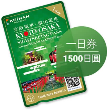 圖片來源:京阪電車官網