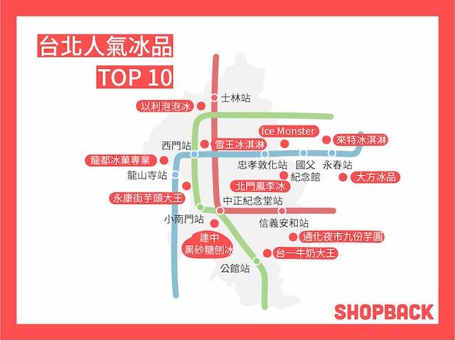 台北人氣特色冰店