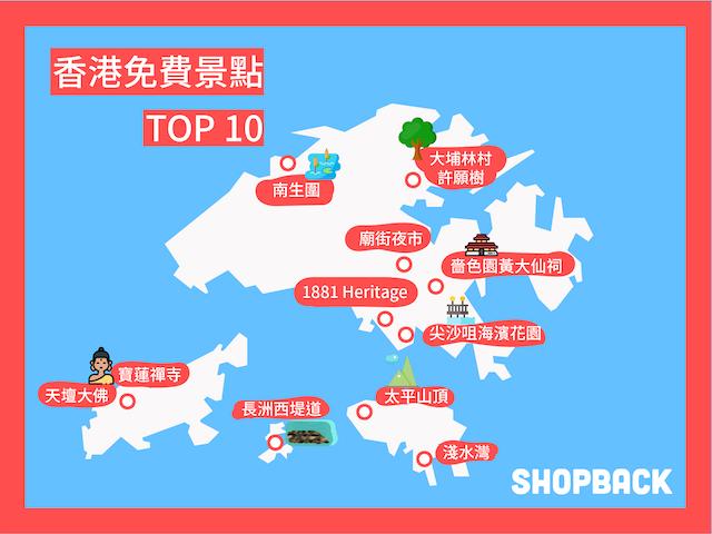 香港免費景點推薦
