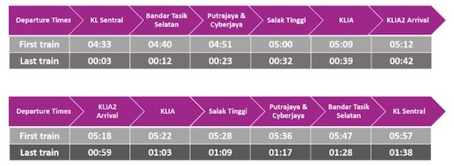 KLIA Transit機場支線路線