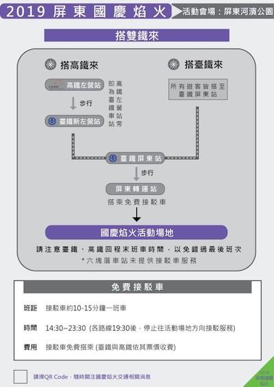 屏東國慶煙火 雙鐵