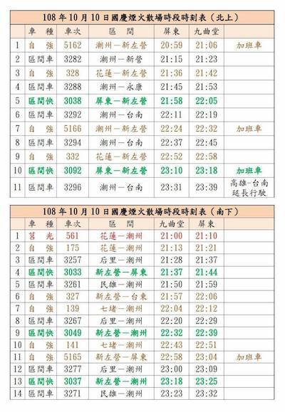 屏東國慶煙火 台鐵班次