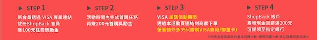 visa shopback