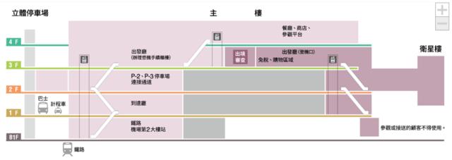 羽田 機場 地圖