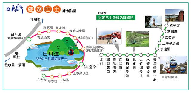 圖片來源:日月潭遊湖巴士官網
