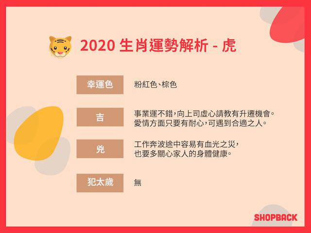 2020 生肖運勢 虎