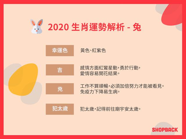 2020星座運勢 兔