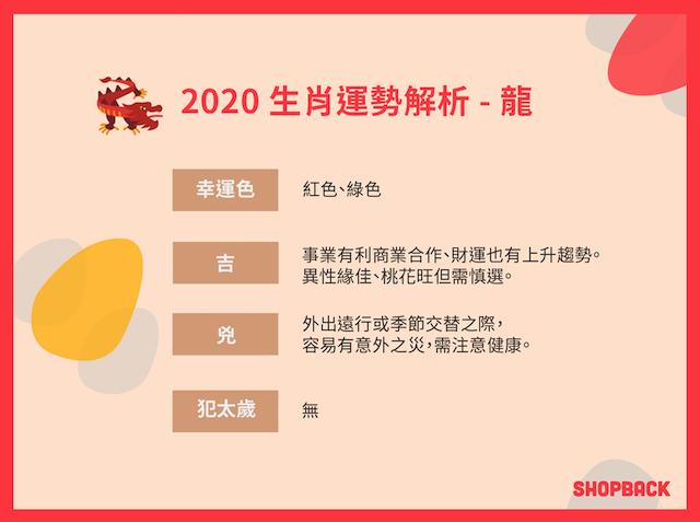 2020生肖運勢 龍
