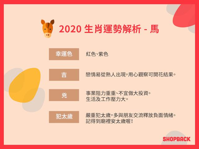2020生肖運勢 馬