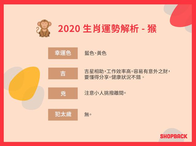 2020生肖運勢 猴