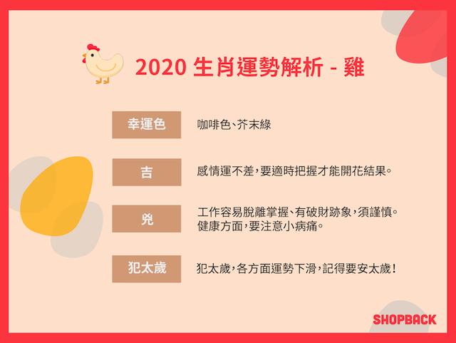 2020 生肖運勢 雞