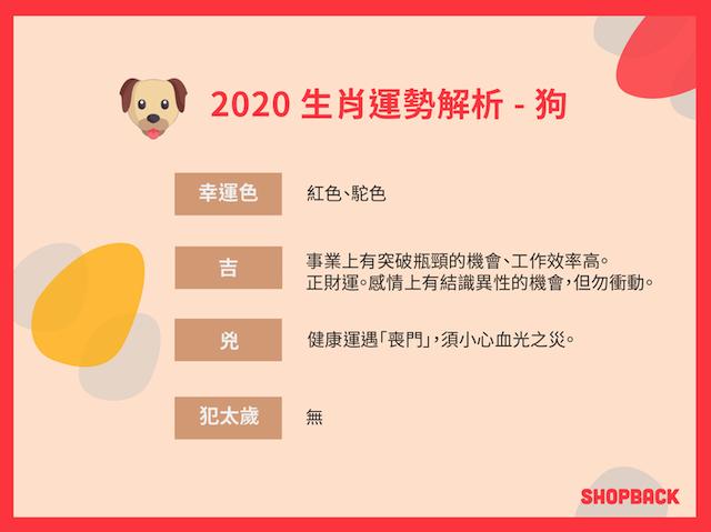 2020生肖運勢 狗