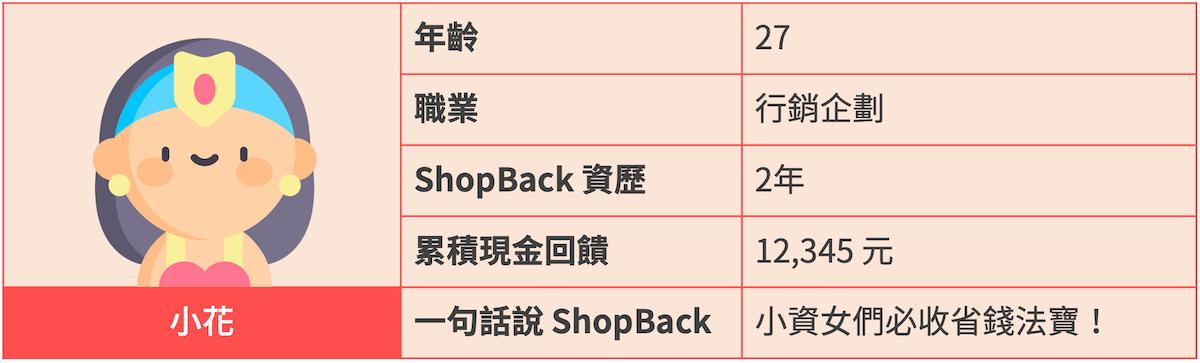 shopback 萬元現金回饋英雄榜