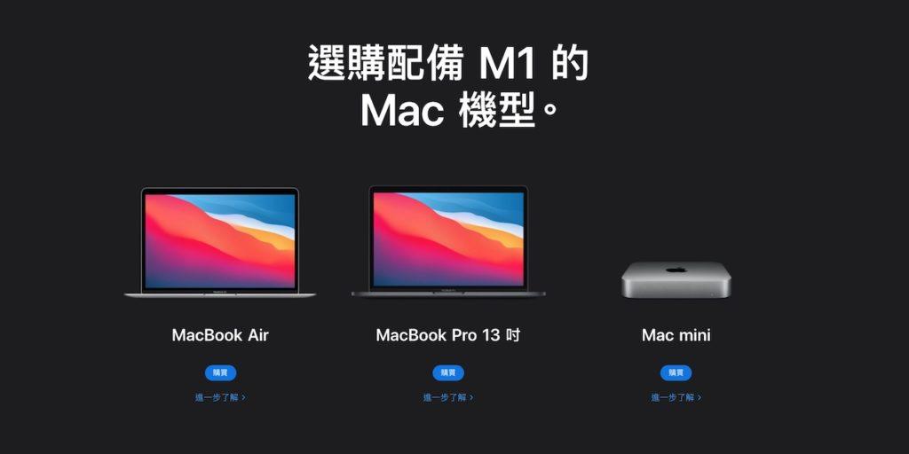 2021 Apple Mac